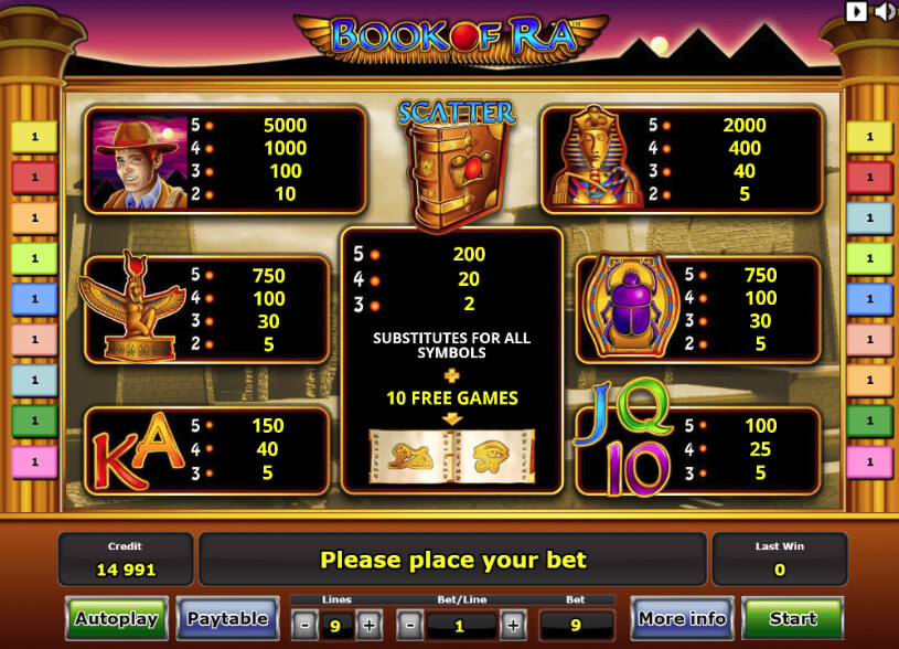 Online Casino Test 156731