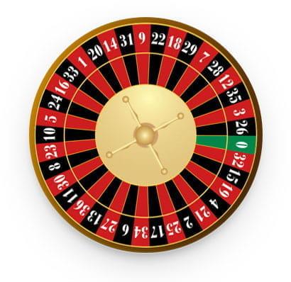 Europäisches Roulette 323016