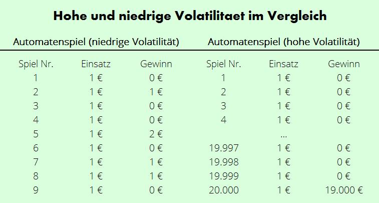 Spielvarianten Bei geldspielautomaten 160388