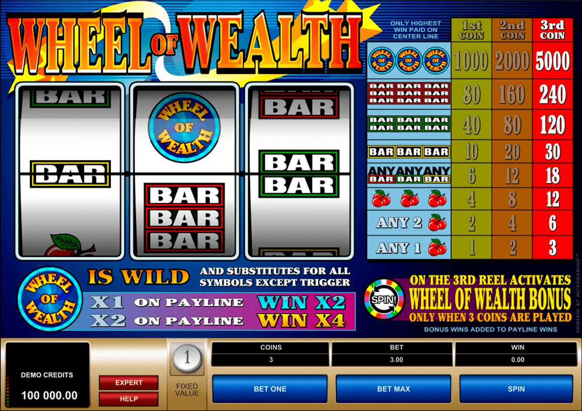 Umsatzfreie Freispiele Spielautomaten 409425