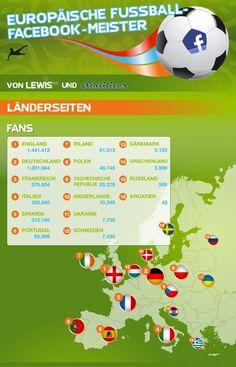 Fußball Spielsysteme 616132