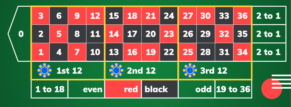 Casino euro Erfahrung 92733