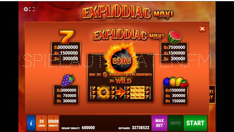 Spielen Lohnt Sich 795421