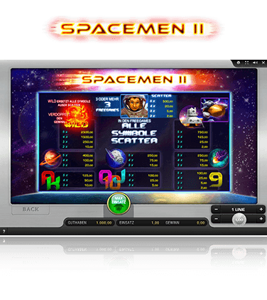 Gewinnbringendes Spielsystem 585043