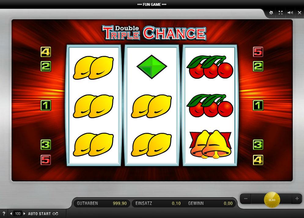 Auszahlungsquote Spielautomaten 615572