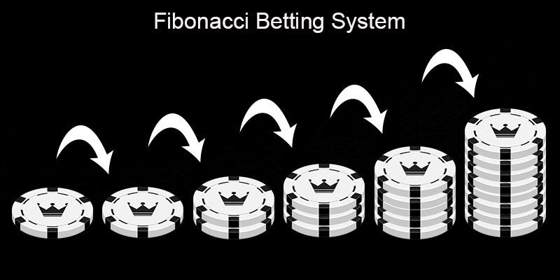 Fibonacci numbers Slotilda 577220