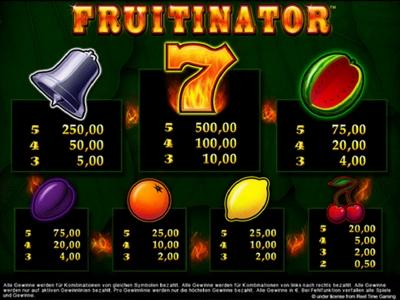 Start Casino 407806
