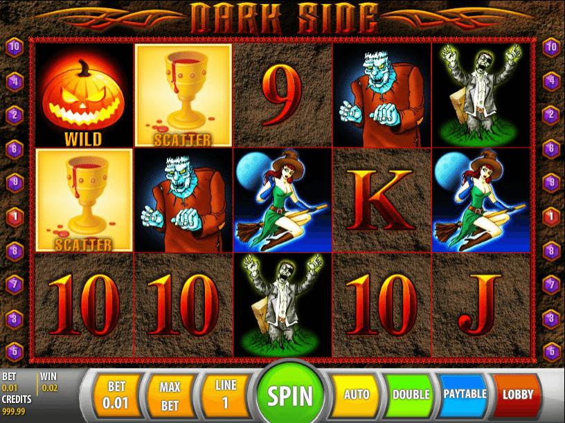 Casino Tipp Erfahrungen 737063