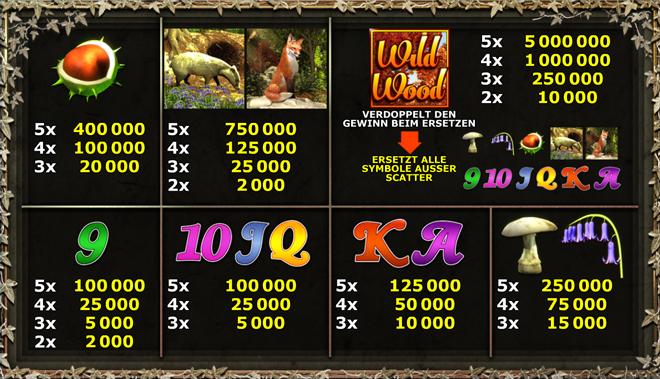Bonus Code Casino 194593