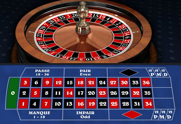 Roulett Tricks 566913
