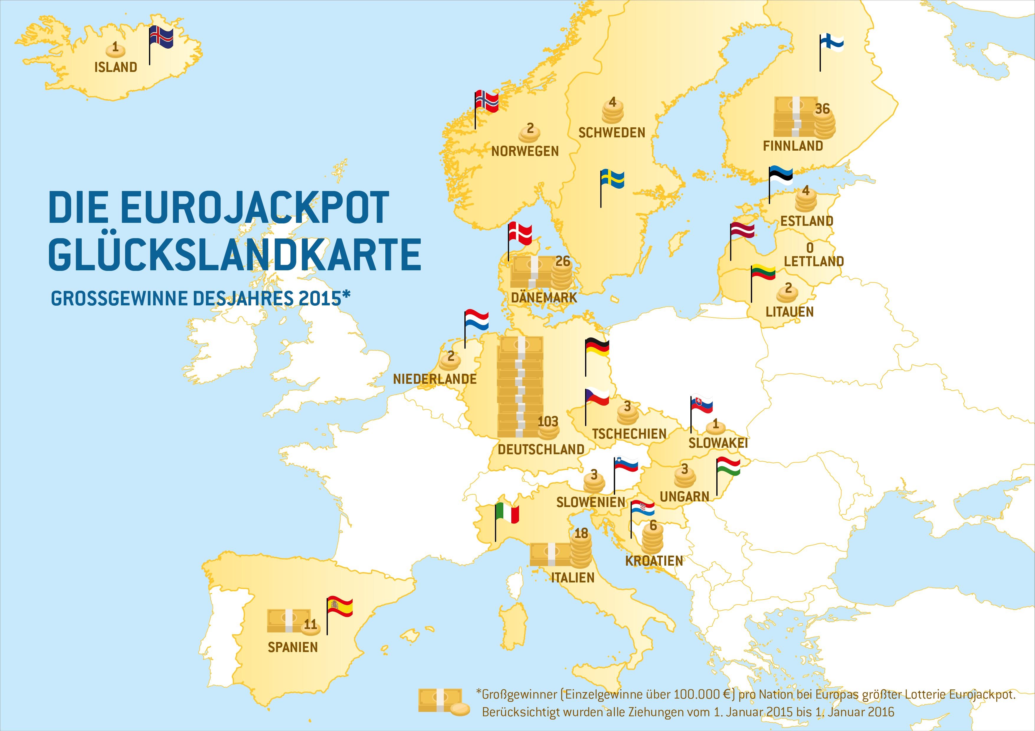 Eurojackpot Gewinner 612275