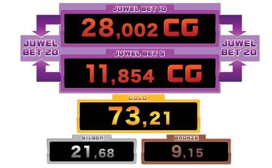 Gewinnspiel Technik Bonus 861088