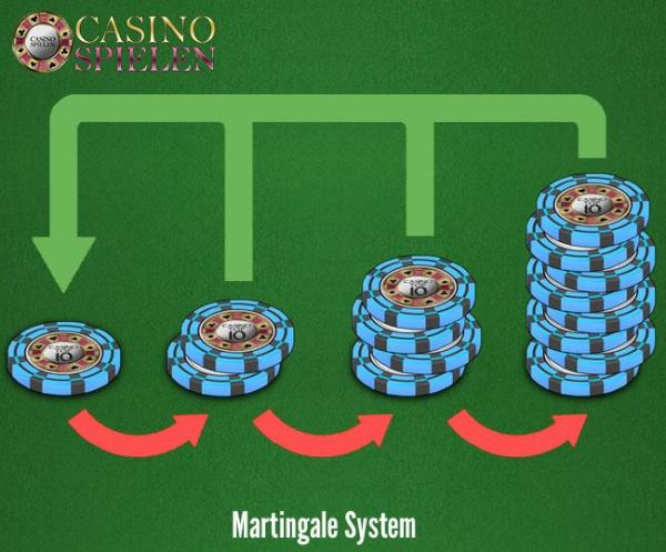 Martingale System Tipps 624723