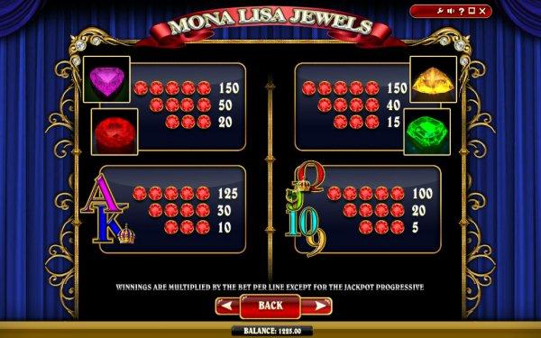 Slots Login Mona 889357