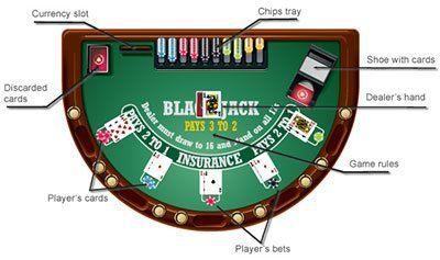 Beliebtestes Glücksspiel 586131