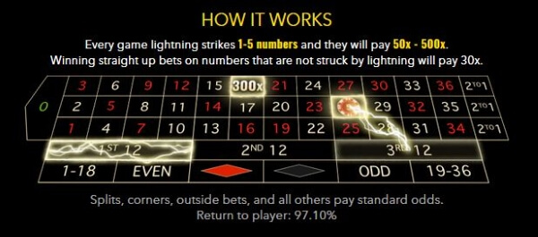 Rechtliches zu Casino 616715