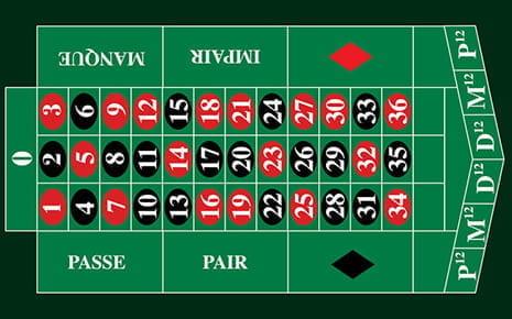 Französisch Roulette 50858