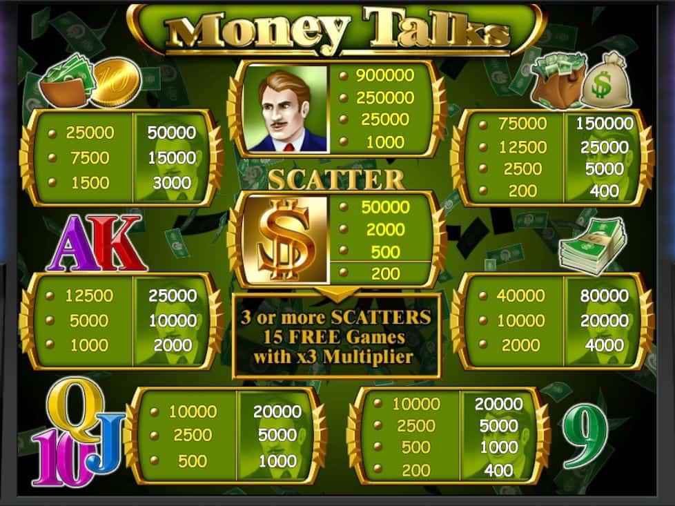 Spass Casino 200075