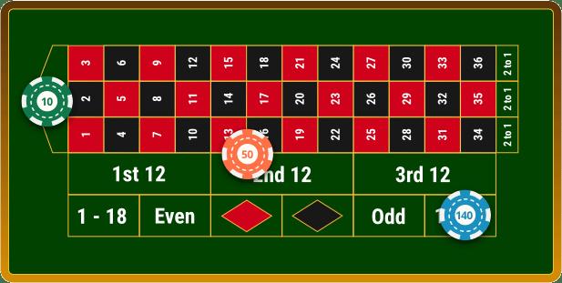 Beste Roulette Strategie 998146