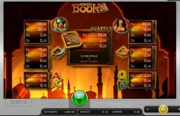 Online Casino 639110
