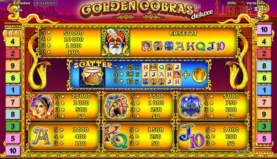 Auszahlungsquote Spielautomaten 118085