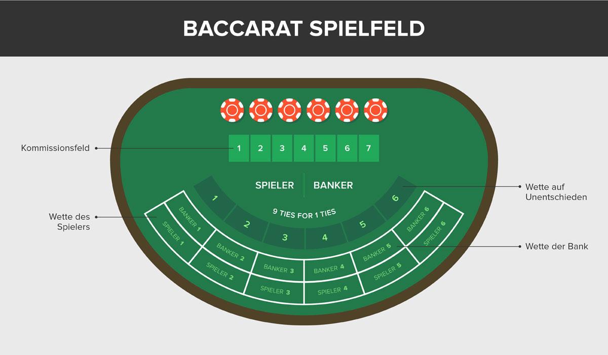 Casino app Echtgeld 872602