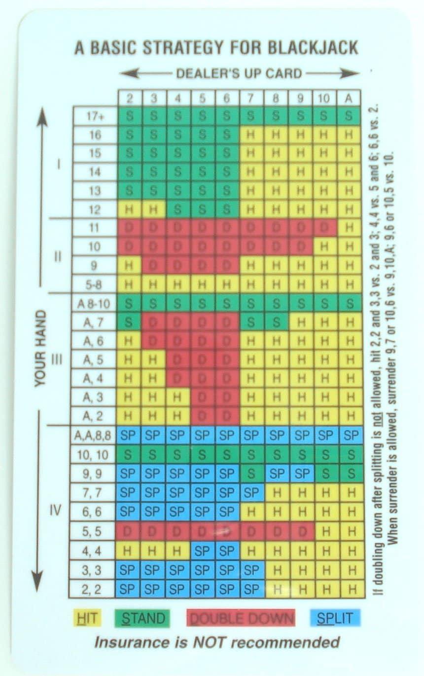 Black Jack Tabelle 421872