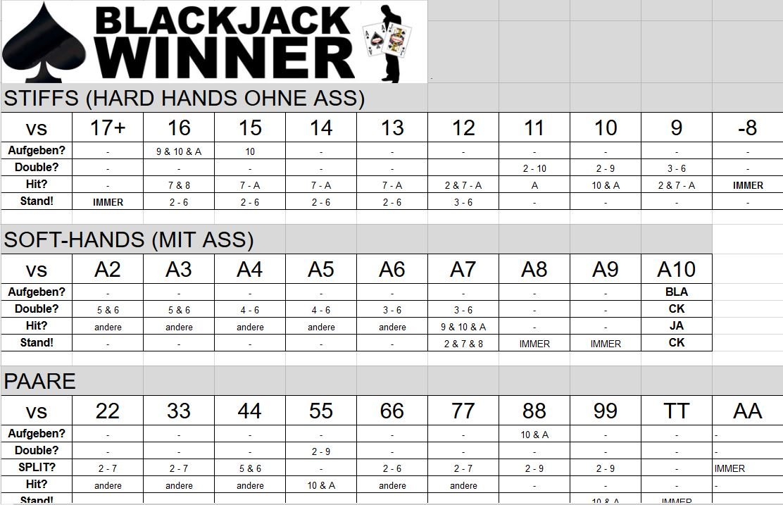 Black Jack 483440