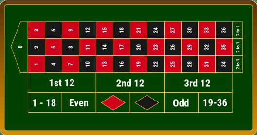 Blackjack Begriffe Ideen 220354