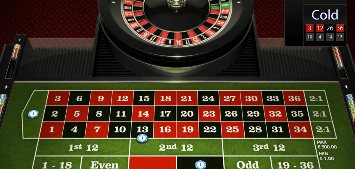 Rot Schwarz Roulette 203496