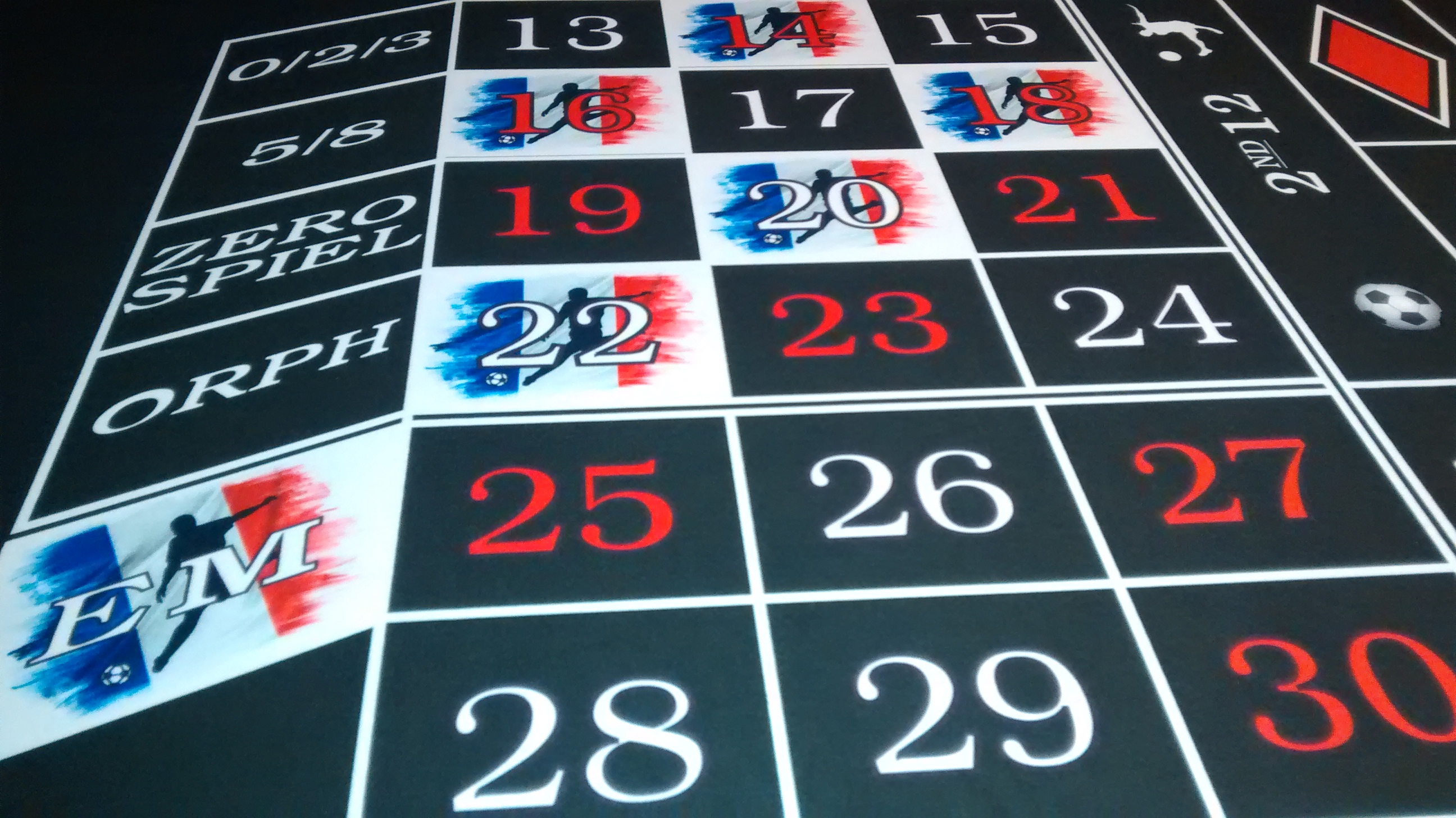 Casino Spiele 121776