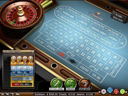Casino Spiele 591719