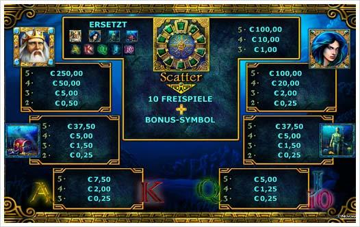 Beste online Casino 449786