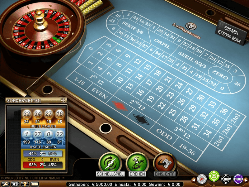 Online Casino 928765