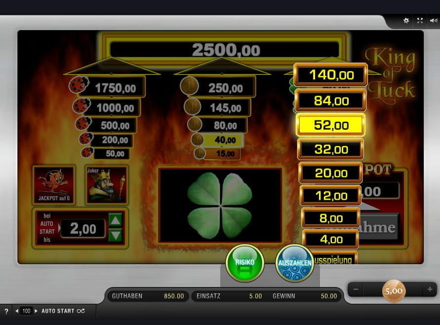 Online Casino 992293