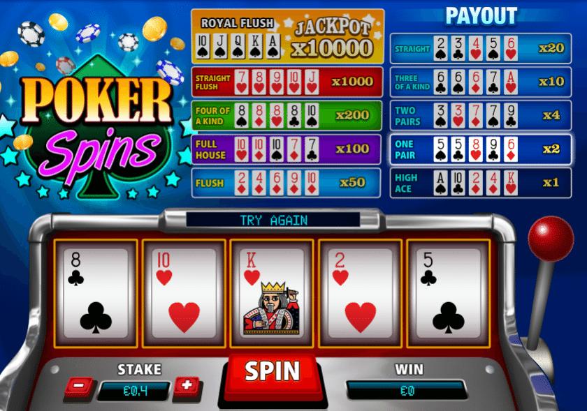 Poker Anmeldung 898250