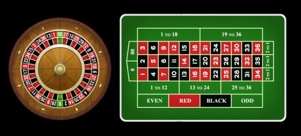 Roulett Gewinn System 936777