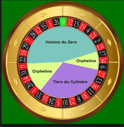 Roulette Orphelins Lopoca 367641