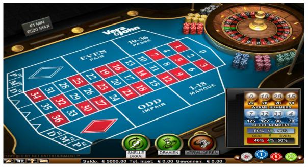 Roulette Regeln Svenska 300049