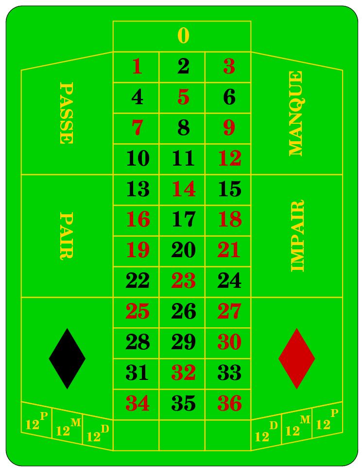 Roulette Regeln 846780