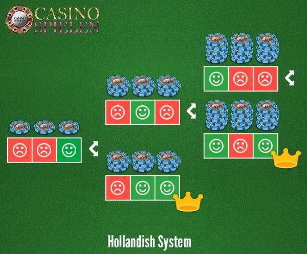 System Spiel 764896
